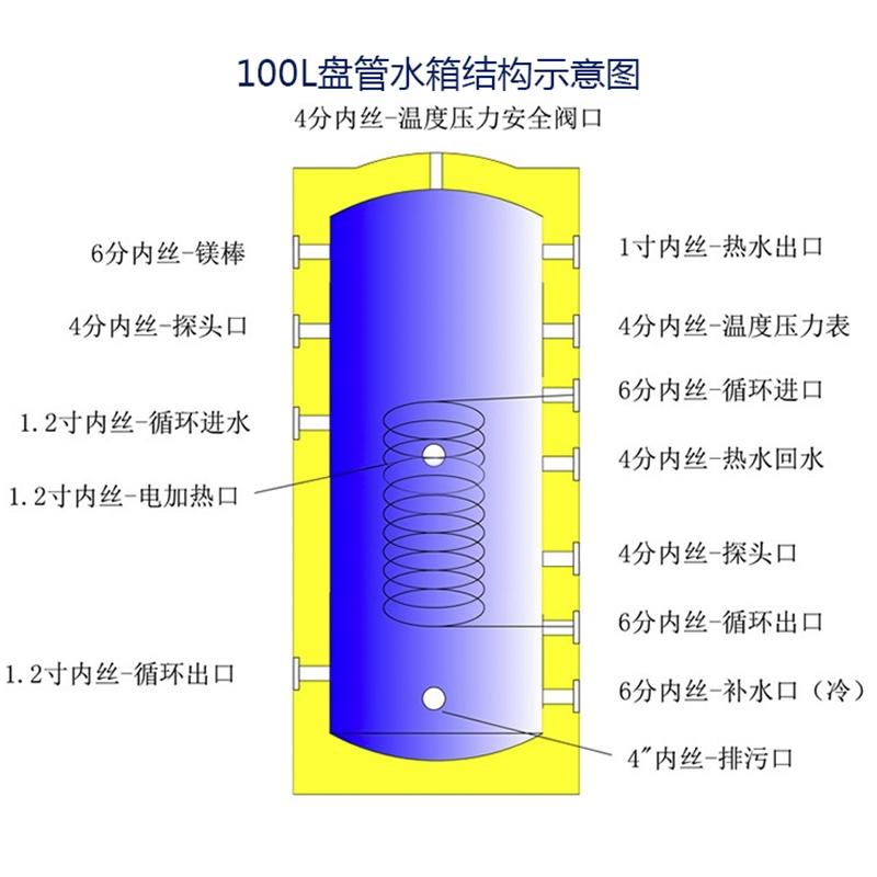 单盘管不锈钢保温水箱承压水箱储能热水水箱换热水箱空气能水循环
