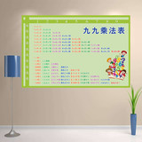 2-8 years old big 99 times the way tip table wall paste can remove the primary school children's room multiplication tips table wall chart