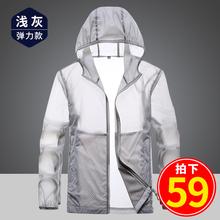 Легкие куртки фото