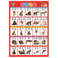 Baby wall chart young children 0-3 years old early education Pinyin wall chart silent recognition enlightenment literacy wall chart silent card