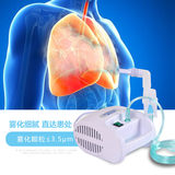 Sean atomizer machine portable household children adult sputum cough clear lung air compressed atomizer 221C