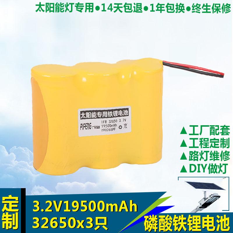 Солнечные батареи Артикул 587939635610