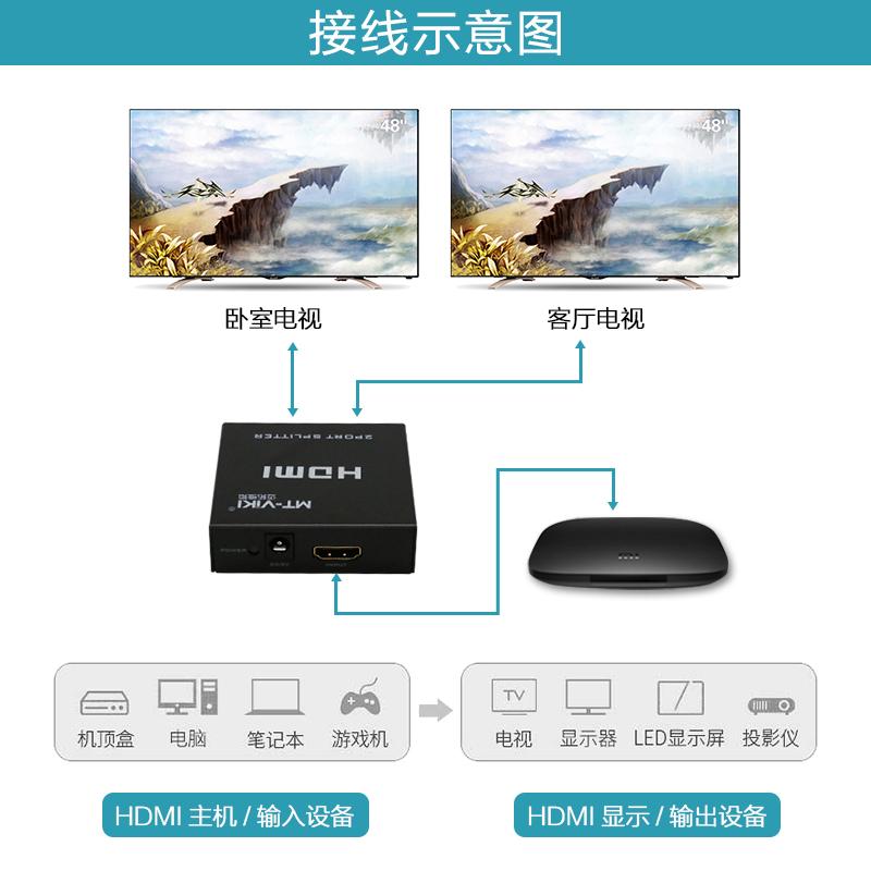 迈拓维矩SP102M 2口HDMI分配器电脑主机视频高清4K画面显示1进2出