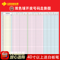Single poster printed photo inkjet welfare Lottery Trend Chart 4 Double ball winning number trend chart 003