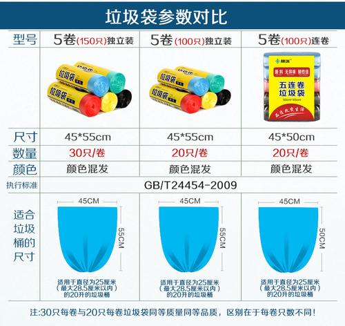 靓涤5卷加厚垃圾袋新料彩色厨房卫生间家用塑料袋中大号55*45cm
