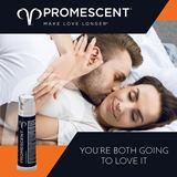 【包邮】美国直邮Promescent正品男用喷剂麻木敏感7.4毫升