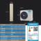 美的空调立式大3匹p一级变频客厅柜机KFR-72LW/BP3DN8Y-YB300(B1)