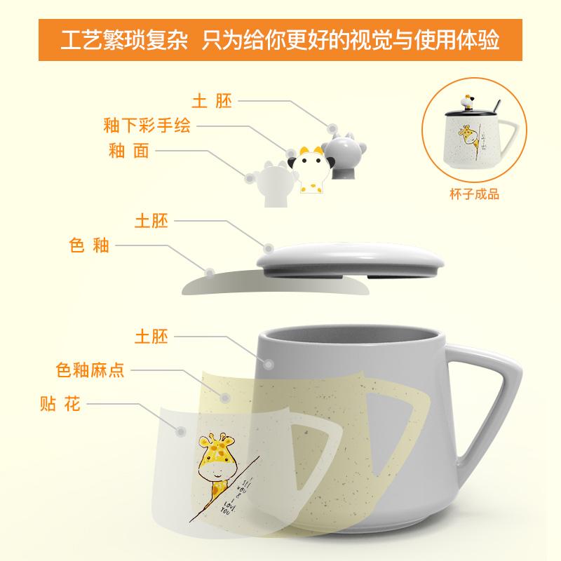 可爱陶瓷杯子女带盖勺马克杯创意个性潮流水杯家用牛奶早餐咖啡杯
