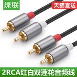 AV-кабели Артикул 544431852620