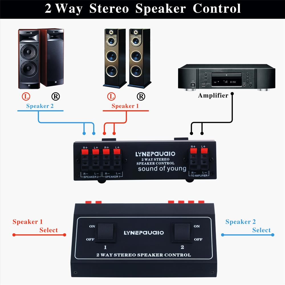 1进2出无损耗2进1出无源功放音箱切换器立体声扬声器开关功放分配