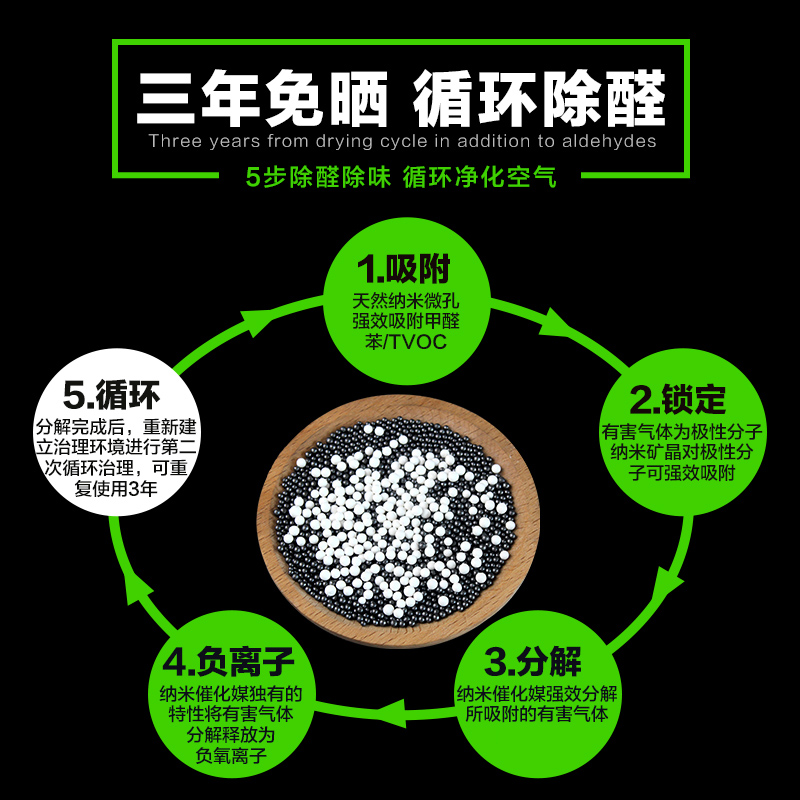 纳米活矿石晶吸甲醛神器克星除异味室内净化活性炭包新房家用除味