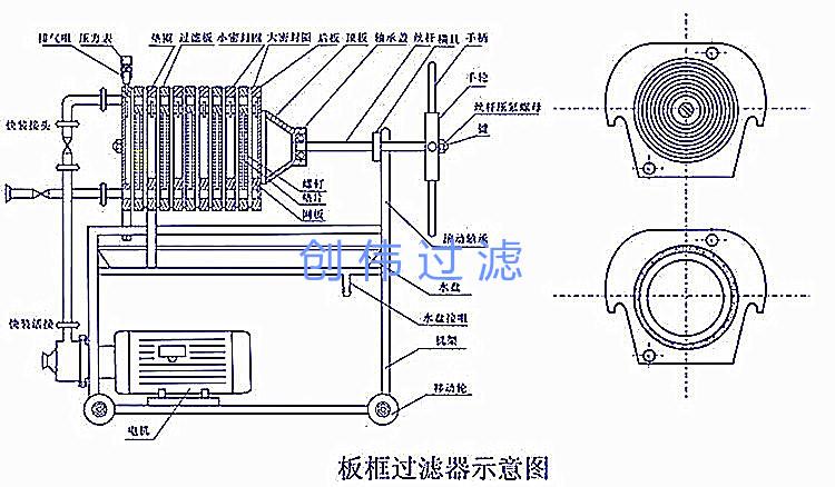 厂家直销创伟不锈钢304/316板框过滤器200*10 多层板框式过滤机