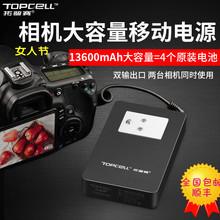索尼微单相机A7r2 s2 A7m2 A7R A72 A6500 A6300外接电源FW50假电