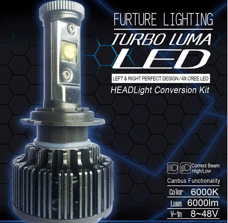 比亚迪G3 G3R G5 G6汽车led大灯 F3 F3R F6远光近光灯前大灯泡19