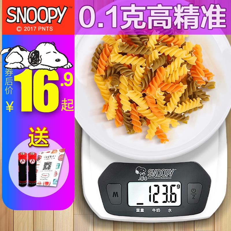 【18.1.10值得买】福利,淘宝天猫白菜价商品汇总