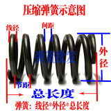 Compression spring short small spring 2.5* outer diameter 14-15-16* length 65 75 85 95 110 130 160 180