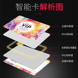 IC membership card customized for printing PVC induction chip VIP card high-grade magnetic bar code card customized for Fudan M1 black abrasive two-dimensional fire-filled contactless RF card access control smart card