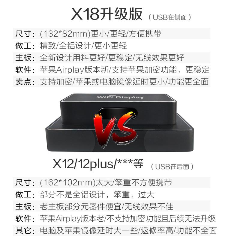 无线HDMI+VGA高清同屏器手机笔记本电脑投屏连接电视投影传输魔投