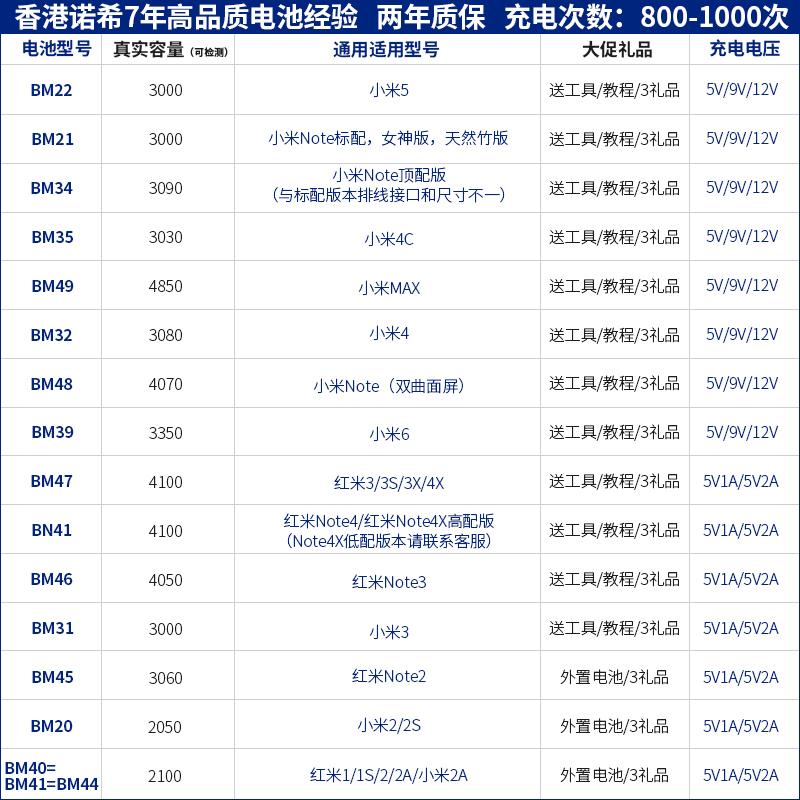 诺希小米5电池6大容量max 4c 5s红米note2 note3 note4 4x 5x pro官网原装正品BM47手机bm21 bm22顶配版plus