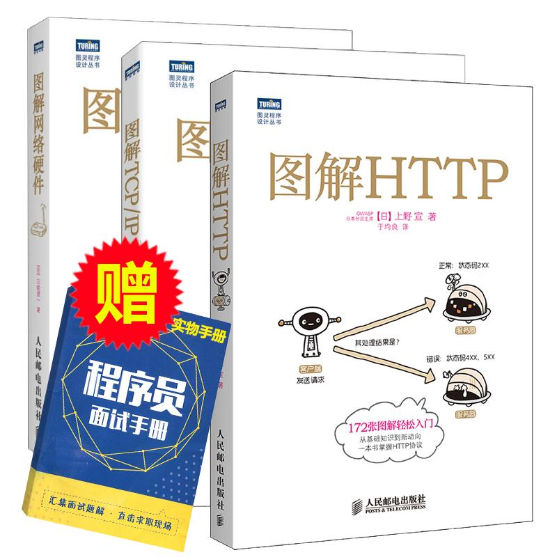 Компьютерная литература Артикул 588264240135