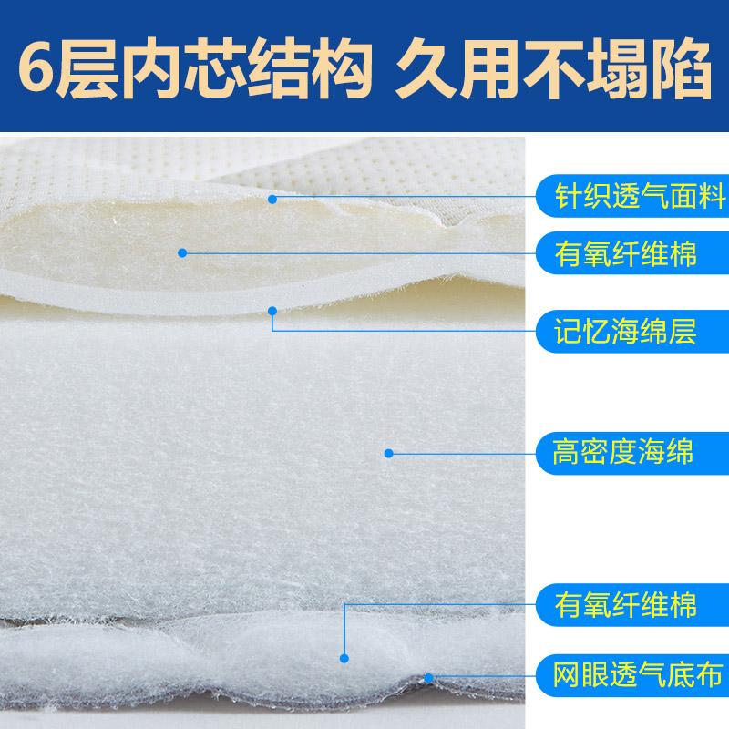 南极人加厚床垫1.5米海绵软垫单人1.2乳胶宿舍榻榻米双人家用垫子