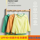 Спортивная одежда для детей Артикул 557157441299