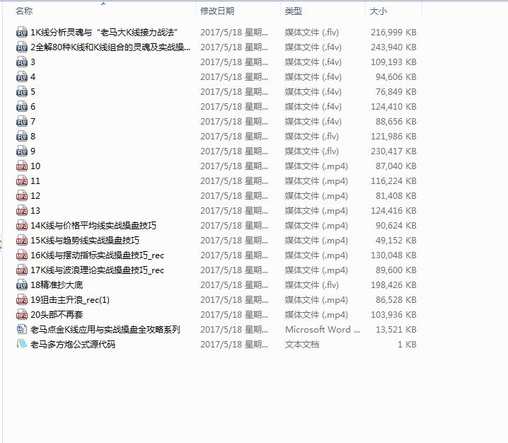 黄金/外汇/白银/超短线/二元期权/书/指标交易系统/喊单/EA/K线