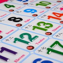 宝宝幼儿童学数字有声挂图早教1-3岁认数1至100看图认知识物贴图