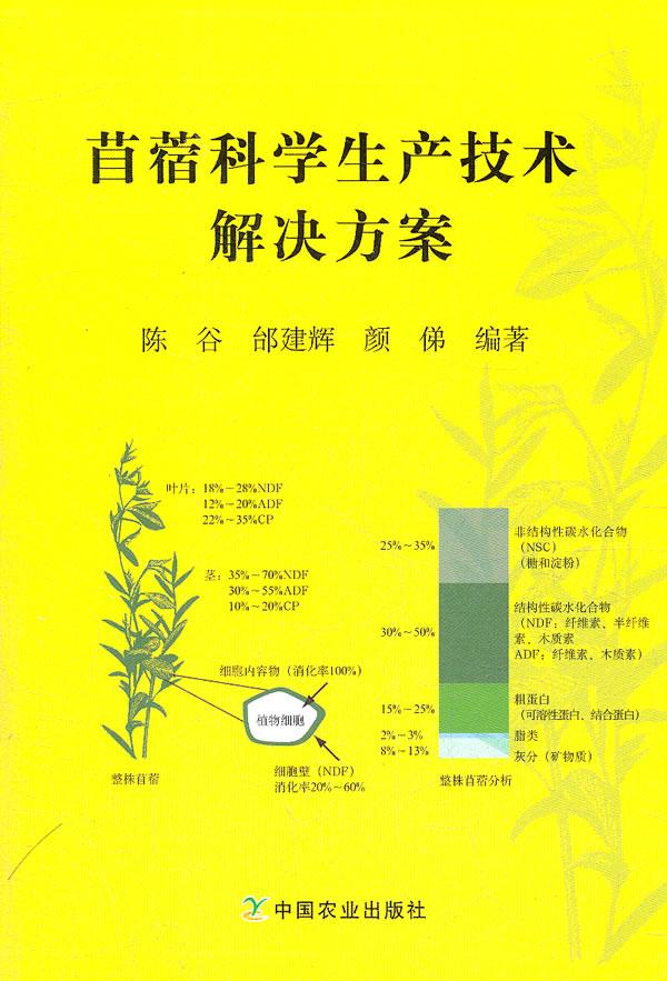 Озеленение Артикул 596516765905
