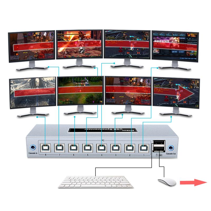 帝特DT-5511 电脑USB同步器dnf多开地下城与勇士8口八开16开32开鼠标键盘1控8控制器分屏同步器切换分屏器
