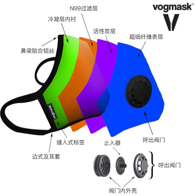 美国vogmask威隔儿童成人n99保暖呼吸阀口罩防雾霾过滤pm2.5尾气