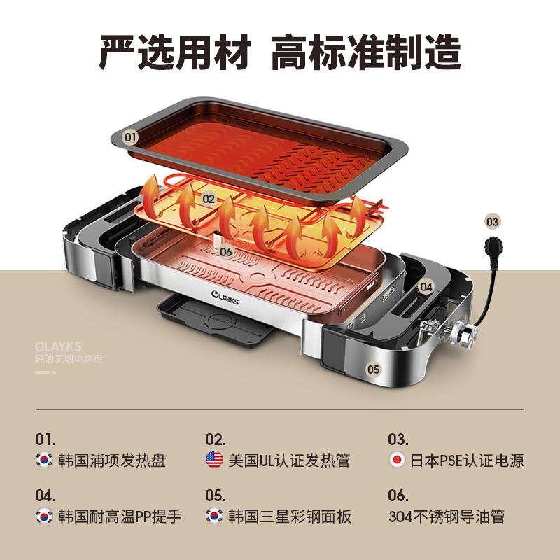 中国 电烤盘家用韩肉机电烧烤炉烤肉锅烤肉盘室内无烟不粘烤