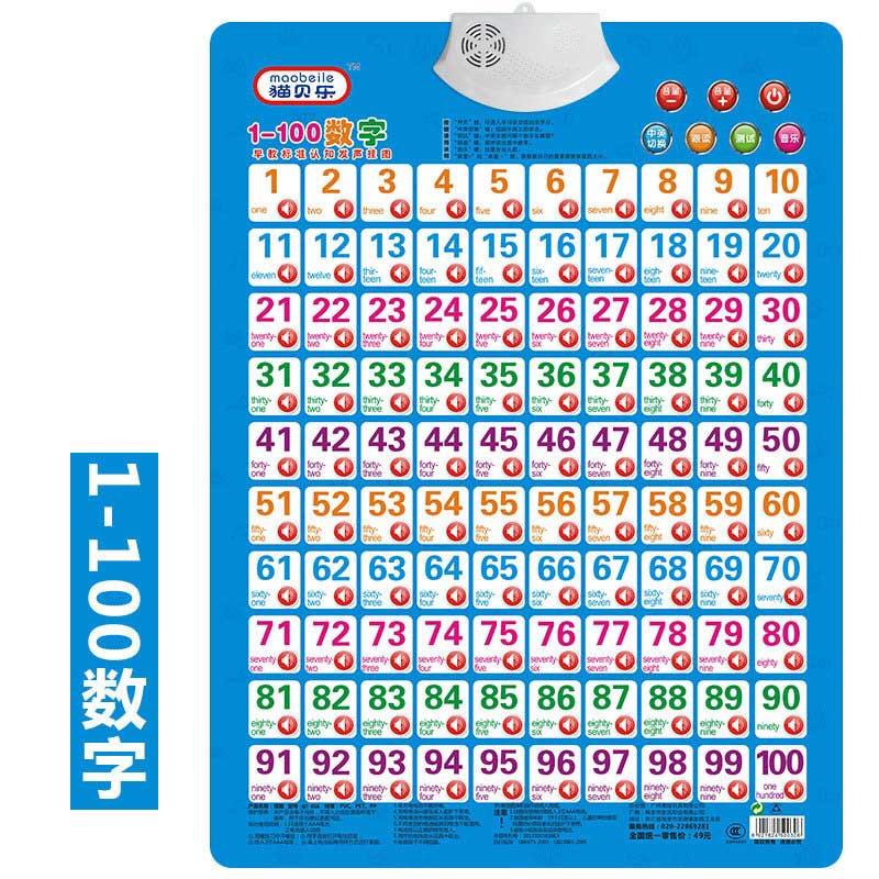 儿童认数字1-100 声挂图早教玩具看图 识发发