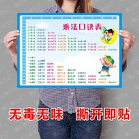 Pupils mathematics ninety-nine multiplication 诀 诀 table speed calculation oral family classroom class teaching materials wall stickers wall chart