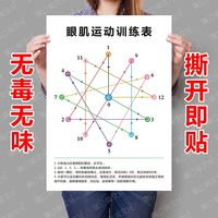 Eye muscle exercise training chart vision health care long jump chart far view relief eye fatigue eye health care wall sticker wall chart