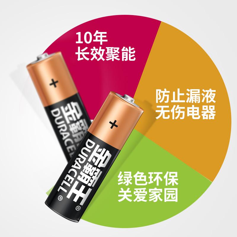 金霸王七号电池7号20粒电视汽车玩具遥控器碱性小干电池AAA批发电子体重秤空调鼠标7号电池正品批发官网