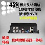Surveillance Video Encoder Analog Camera to Network Video Converter English Code Digital HD Decoder