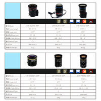 Industrial lens manual zoom 1/2 inch HD C port camera accessories industrial camera road monitoring lens