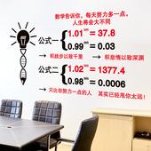 饰品数学公式海报纸 初中励志贴纸墙贴画班级布置用品教室文化墙装图片