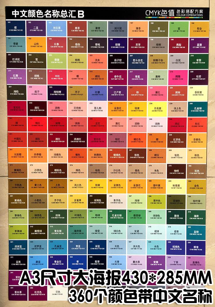 Цветовые карточки Артикул 544937541274