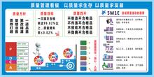 ISO9001质量管理体系 车间宣传看板 工厂宣传栏安全安全墙贴5m1e
