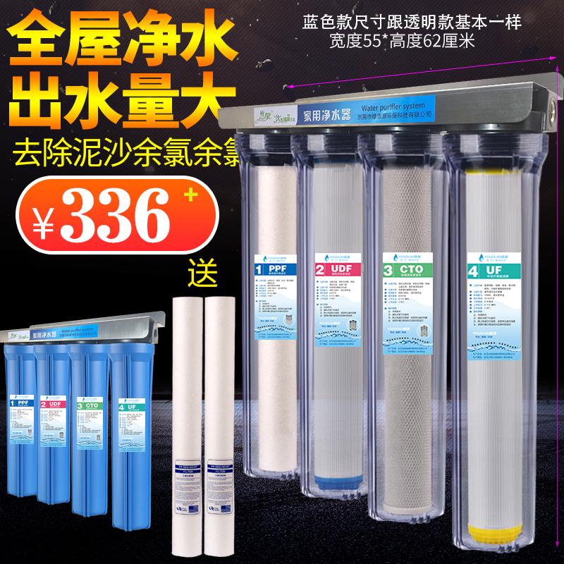 Водоочистители / Фильтры для воды Артикул 590329975071