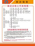 599字画版画海报展板素材217信访指南流程图制度7