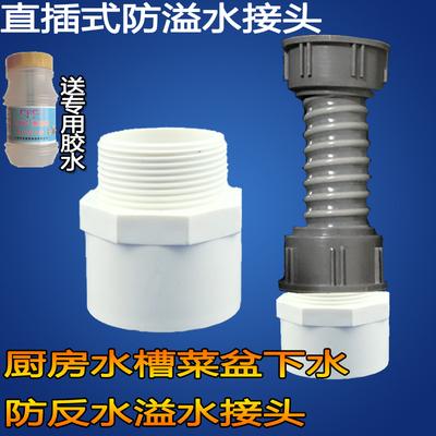 厨房水槽下水防溢水接头出水管50管防臭反水装置台盆排水软管防臭