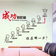 企业文化海报墙贴