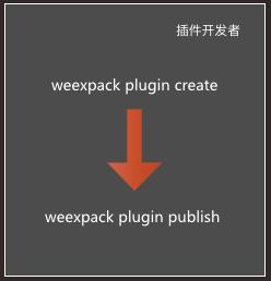 weexpack2