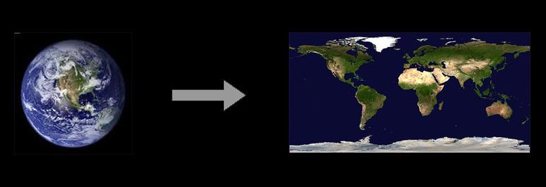 Web全景图的原理及实现